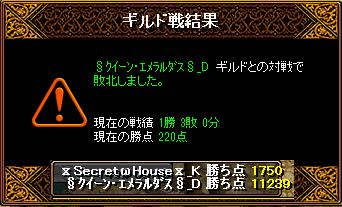 RedStone 15.06.28[02]
