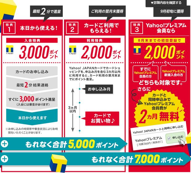 Yahoo! JAPANカード7