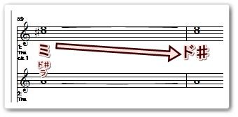 マラ6ピアノ版冒頭
