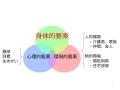 脳血管障害の理学療法3