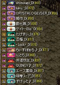夢列車vs茶の間騎士団 集まり4