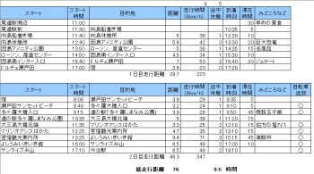 shimanamiTimesheet.jpg
