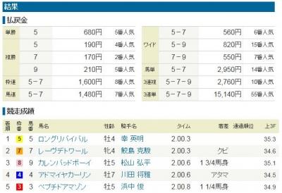 0808kokura11dd.jpg