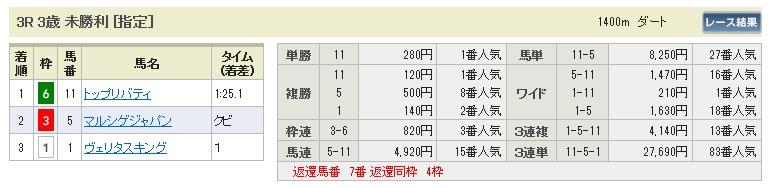 【払戻金】0607阪神3(日刊コンピ 馬券生活 的中 万馬券 三連単 札幌競馬)