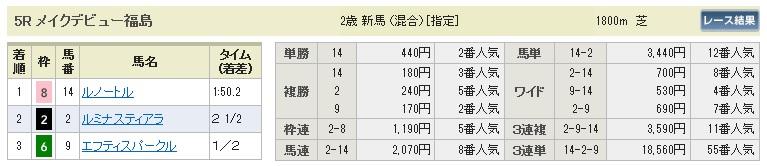 【払戻金】0712福島5(日刊コンピ 馬券生活 的中 万馬券 三連単 札幌競馬)