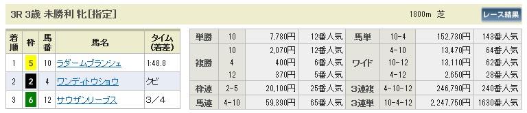 【払戻金】0712福島3(日刊コンピ 馬券生活 的中 万馬券 三連単 札幌競馬)