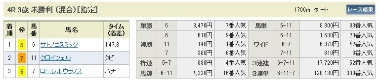 【払戻金】0711函館4(日刊コンピ 馬券生活 的中 万馬券 三連単 札幌競馬)