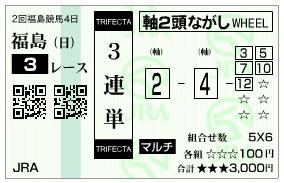 【馬券】0712福島3(日刊コンピ 馬券生活 的中 万馬券 三連単 札幌競馬)