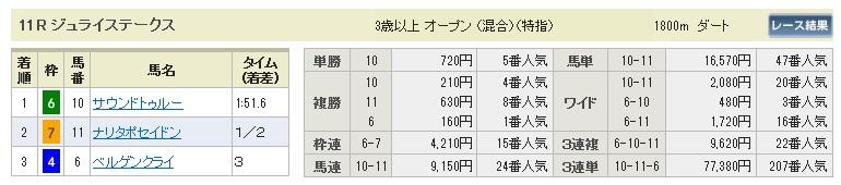 【払戻金】0719中京11(日刊コンピ 馬券生活 的中 万馬券 三連単 札幌競馬)