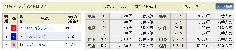【払戻金】0718中京10(日刊コンピ 馬券生活 的中 万馬券 三連単 札幌競馬)