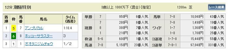 【払戻金】0726函館12(日刊コンピ 馬券生活 的中 万馬券 三連単 札幌競馬)