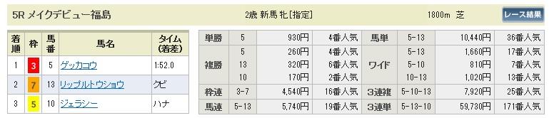 【払戻金】0725福島5(日刊コンピ 馬券生活 的中 万馬券 三連単 札幌競馬)