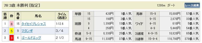 【払戻金】0802新潟7(日刊コンピ 馬券生活 的中 万馬券 三連単 札幌競馬)