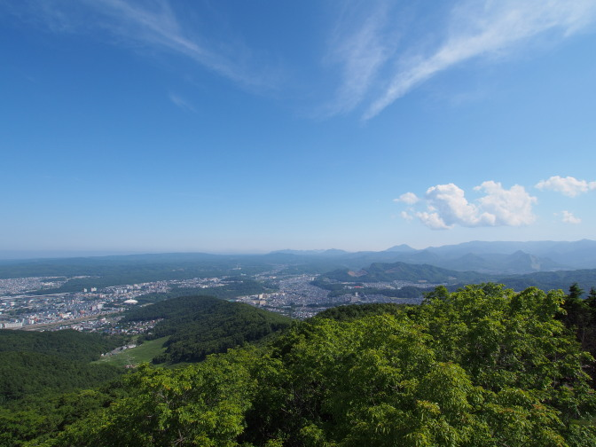 藻岩山展望台からの眺め(方向)