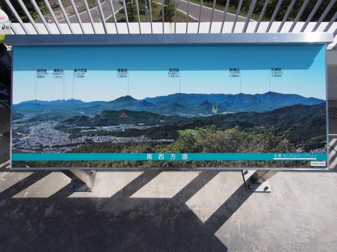 藻岩山展望台から見られる山々