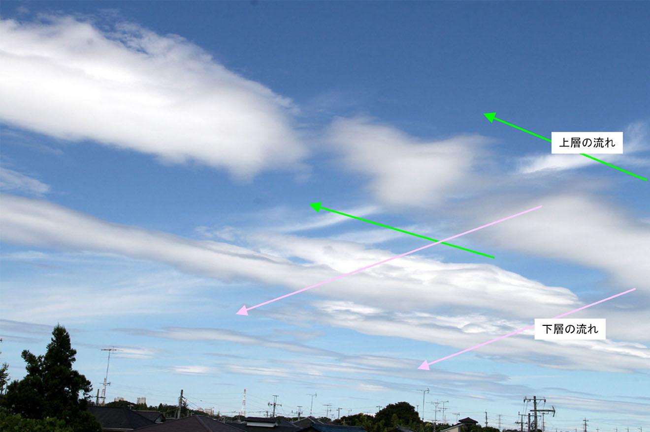 雲の様子と大気の流れ(風向)(1)