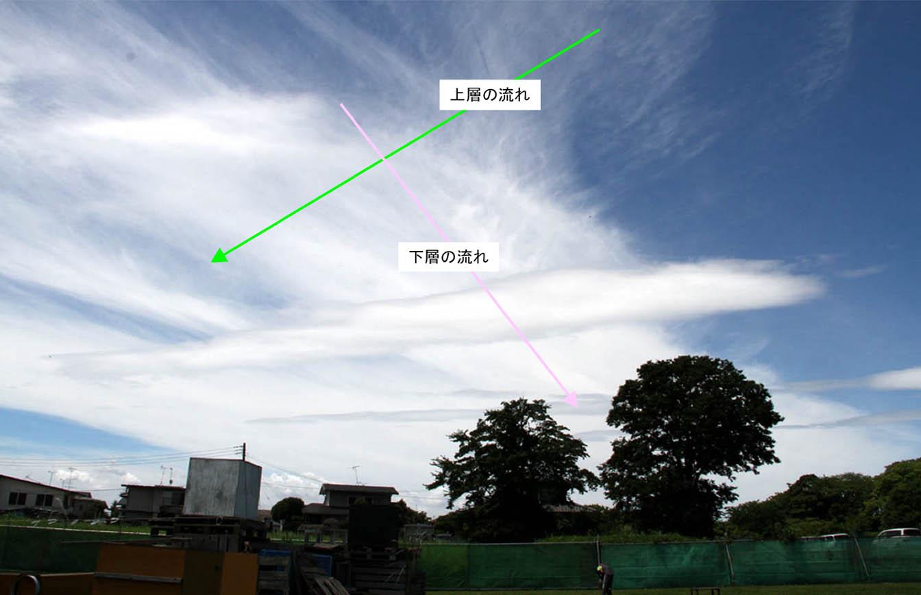 雲の様子と大気の流れ(風向)(2)