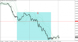 20150709gbpjpy15m.png