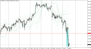 20150709gbpjpy4h.png