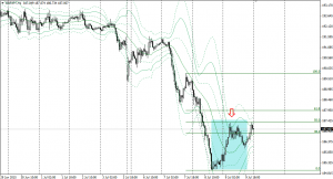 20150710gbpjpy1h.png