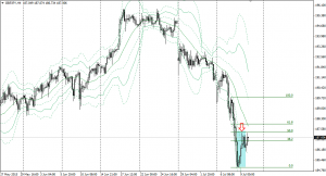 20150710gbpjpy4h.png