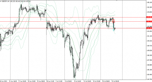 20150723gbpjpy4h.png