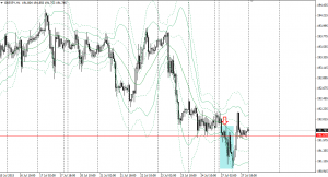 20150727gbpjpy1h.png