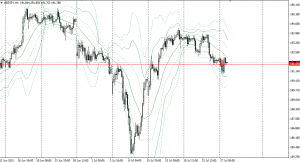 20150727gbpjpy4h.png