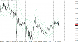 20150729eurjpy4h.png