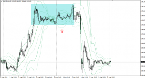 20150806gbpjpy15m.png
