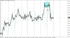 20150806gbpjpy1h.png