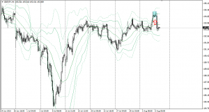 20150806gbpjpy4h.png