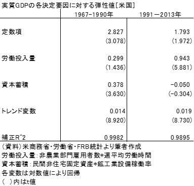 20150802表2
