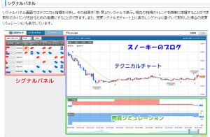 さきよみLIONチャート2