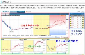 さきよみLIONチャート3