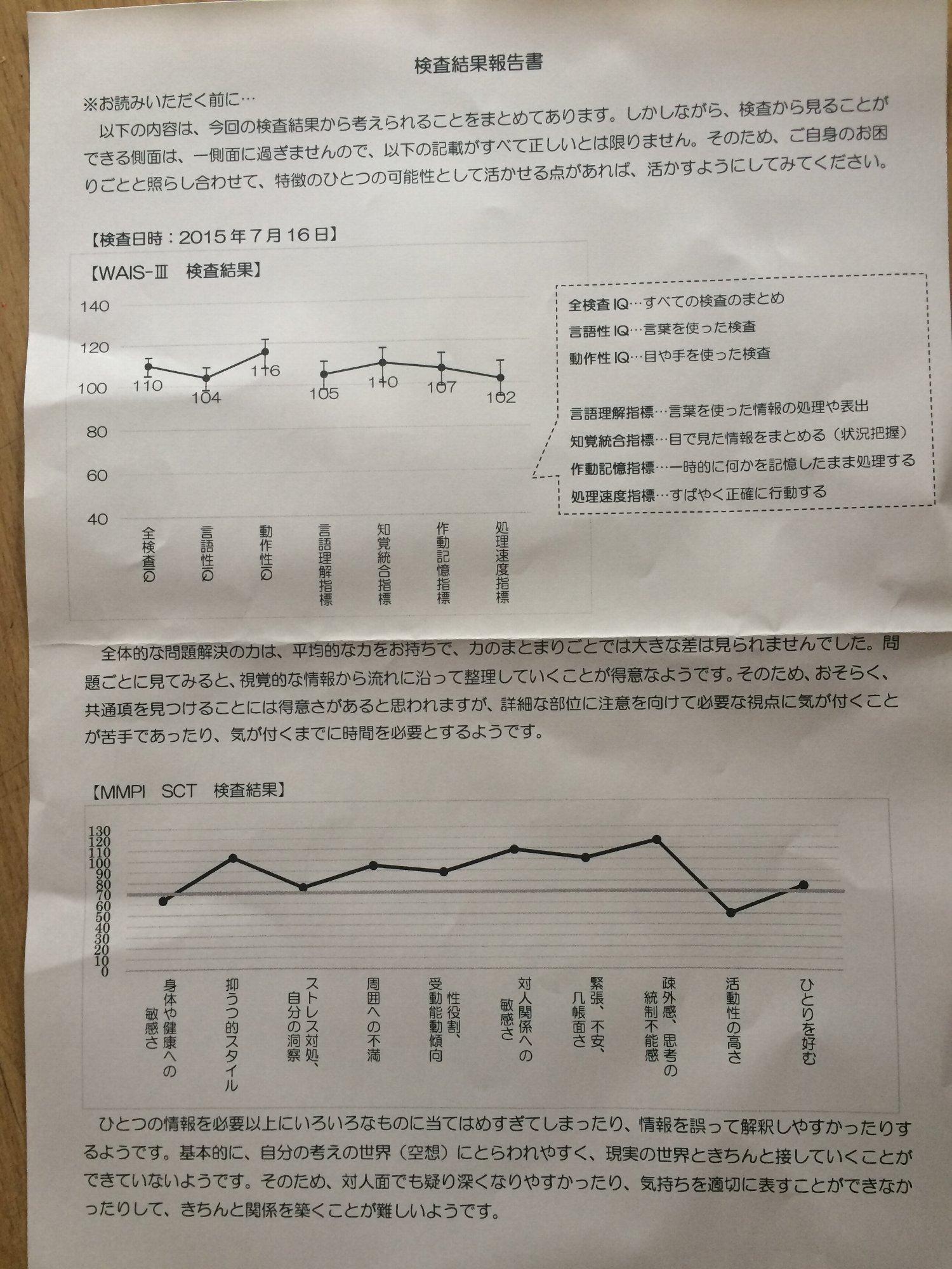 知能検査・心理検査 結果 SCT MMPI WAISⅢ