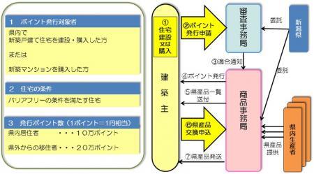 00-1small[1]_convert_20150606100158
