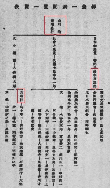 shakai_taishuto1_2.jpg