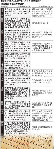 朝日新聞20150709矢巾町イジメ