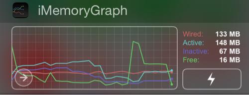 ウィジェット画面iMemoryGraph
