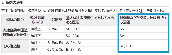 2015-7-6新幹線用ガードレール