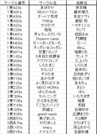 SnapCrab_NoName_2015-7-22_15-22-25_No-00.jpg
