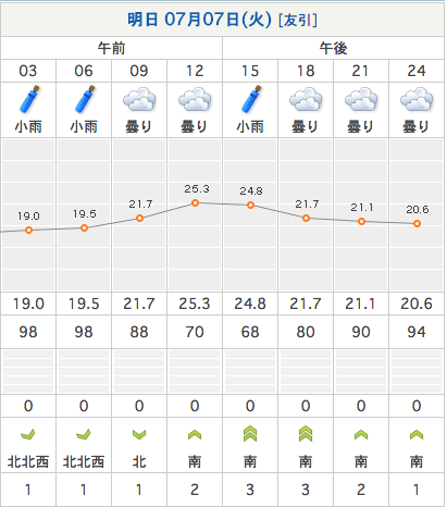 2015070603.png