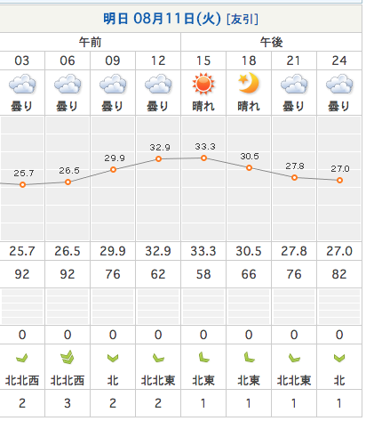 2015081001.png
