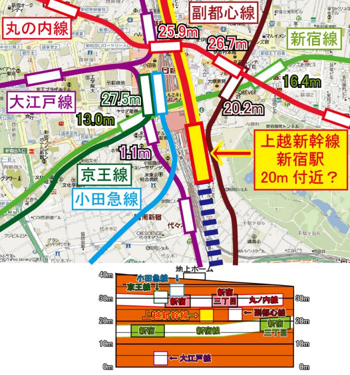 新宿駅断面
