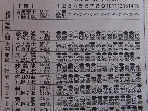 20150726・相撲07