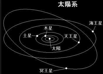 sea太陽系