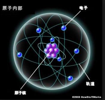 sea電子 軌道