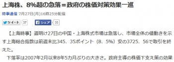 news上海株、8%超の急落=政府の株価対策効果一巡