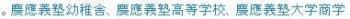tok慶應義塾幼稚舎、慶應義塾高等学校、慶應義塾大学商学部卒業